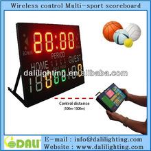 electronic digital koripallo scoreboard,basket-ball scorer,Korbball scoring boards,koszykowka scoring sign