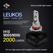 9006 zexon headlight replacement for TOYOTA Avalon