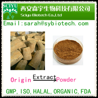 SCIYU Supply tongkat ali extract