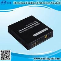 HDMI Optical /s/pdif Audio Converter HDMI to HDMI Digital Analog Audio Converter