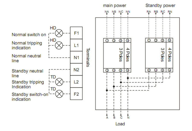 Circuit breaker series of changeover switchatsautomatic transfer connection as below circuit diagram swarovskicordoba Choice Image