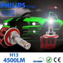 Qeedon best deals led headlight 9005 9006 adjustable focal length