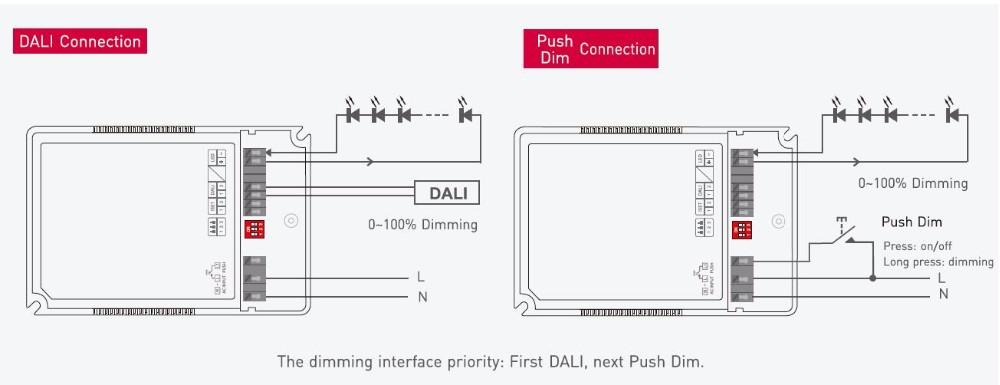Dali-50-500-1750-f1p1; Cc Dali Dimming Driver;ac100-240v Input;50w ...