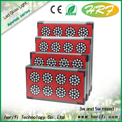 Flowering And Fruiting Led Grow Light High Quality LED Grow Light Hydroponics Supplier For Plants Growth