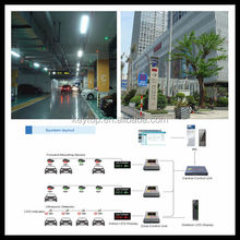 ultrasonic sensor smart car parking guidance system with parking space indicator