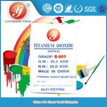 Hot Sale Liangjiang brand high quality titanium dioxide rutile 93% and anatase 98% kronos titanium dioxide