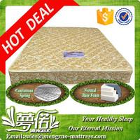Budget sleepwell coil spring furniture kerala mattress