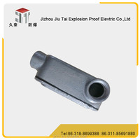 explosion proof casting steel pull case suitable for raiway or petroleum