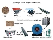 Professional design powder dryer production line
