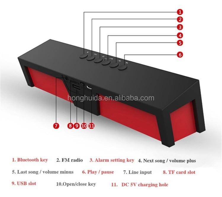 SARDINE SDY-019 Mini Bluetooth Barre De Son sans fil stéréo bluetooth haut-parleur