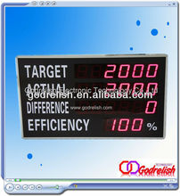 Professional led counter display portable digital basketball scoreboard boutique counter for wholesales