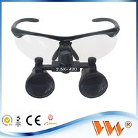 anti-fog and scratch-resistance loupe with led illuminator 2015