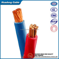 3mm copper electric heat resistant wire