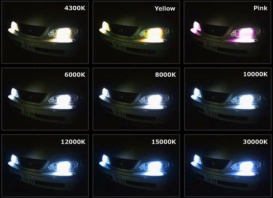 Xenon HID H4 24V for Automobile