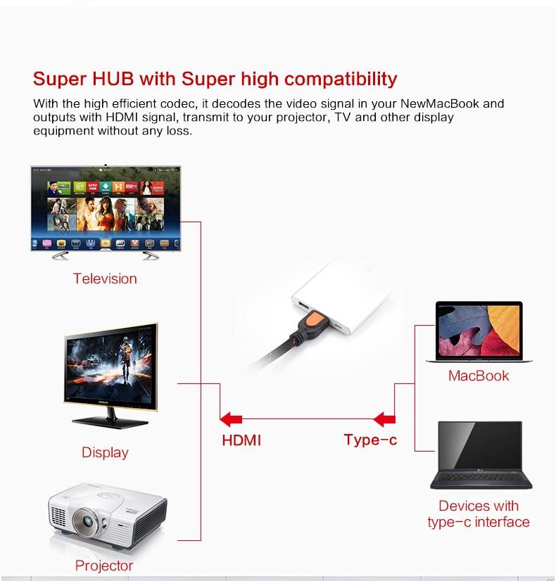 YB-HDMI-HUB-PD-7.jpg