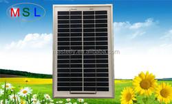 solar panel price pakistan 18V5W