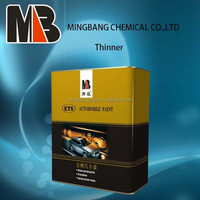 Hot sales thinner solvent for car refinish paint