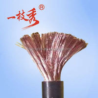 450/750v Twin and Earth flat pvc cable 1.5mm 2.5mm