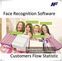 ip camera facial recognition for customer flow monitoring