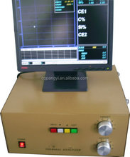 Alibaba china hot selling carbon analyzer for iron casting