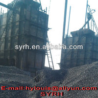 90%,91% ,92% ,93% ,94% ,95%Recarburizer/ Calcined anthracite/ Carbon additives for Iron and steel smelting