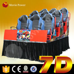 Investor's favourite project latest technology 5d 6d 7d 9d cinema equipment