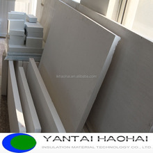 Non Flammable Material Calcium Silicate Board China low thermal conductivity soundproof and fireproof material
