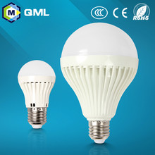 factory supply cheap led bulb price 3w 5w 7w 9w 12w for indoor using