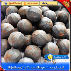 2015 Hot sales china factory cast iron ball hammered forged
