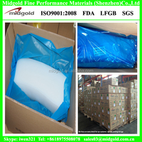 Where to buy htv silicone rubber