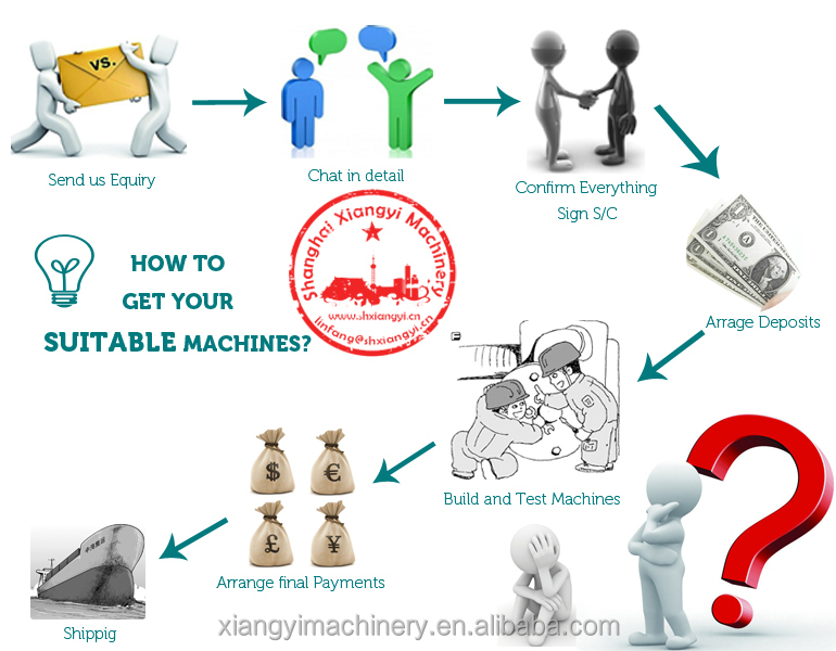 k cup making machine