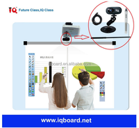 IQBoard LT portable interactive projector for education