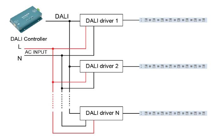 philips dali wiring diagram wire center u2022 rh caribcar co LED Strip Wiring-Diagram LED Strip Wiring-Diagram