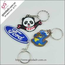Made in China Famous scenic printing london souvenir keychain