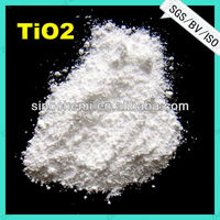 White pigment tio2 rutile & anatase used in paint industry