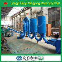 With CE ISO Perfect quality sawdust hot air dryer/sawdust pipe dryer 008615803859662