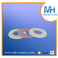 honesty price engineering alumina ceramic sheet