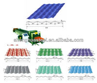 2013 HOT Sale Color Coated Metal Roof Tile /Al-Zn Sheet