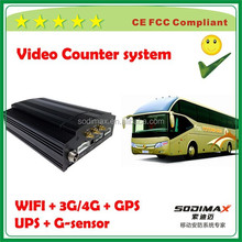 h.264 4ch 3g wifi gps mobiel dvr security and safety equipment