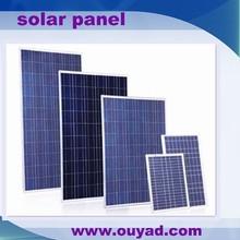 2015 NEW DESIGN best solar panel price per watt 100w