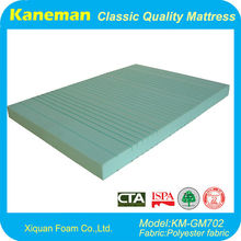 2014 Top Grade High Quality Latex Foam Mattress Production Line