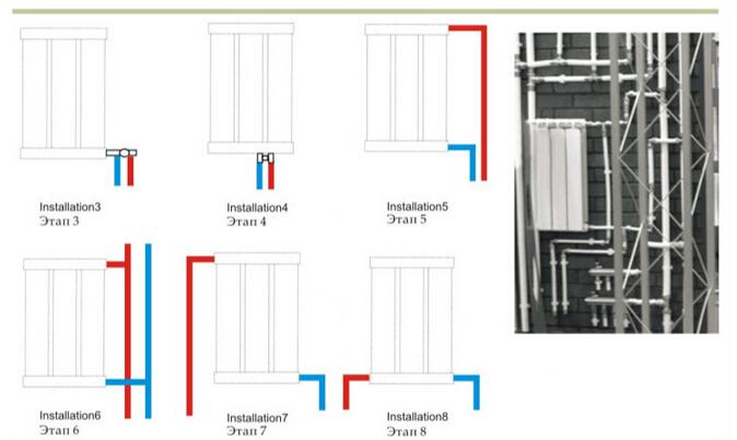 Best Sale Heat Radiator For Floor Heating System - Buy Heat Radiator ...
