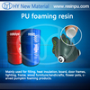 PU foaming resin for foaming products