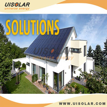 PV System Metal roof Kits Solution