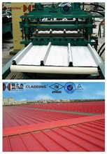 Cheap Corrugated Metal roofing Sheet
