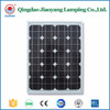 SOLAR PANELS FOR YOUR HOME FOR SALES