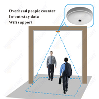 Highlight new design camera video people counting device HPC008 wifi people counter
