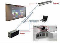 Portable Interactive Electronic Whiteboard