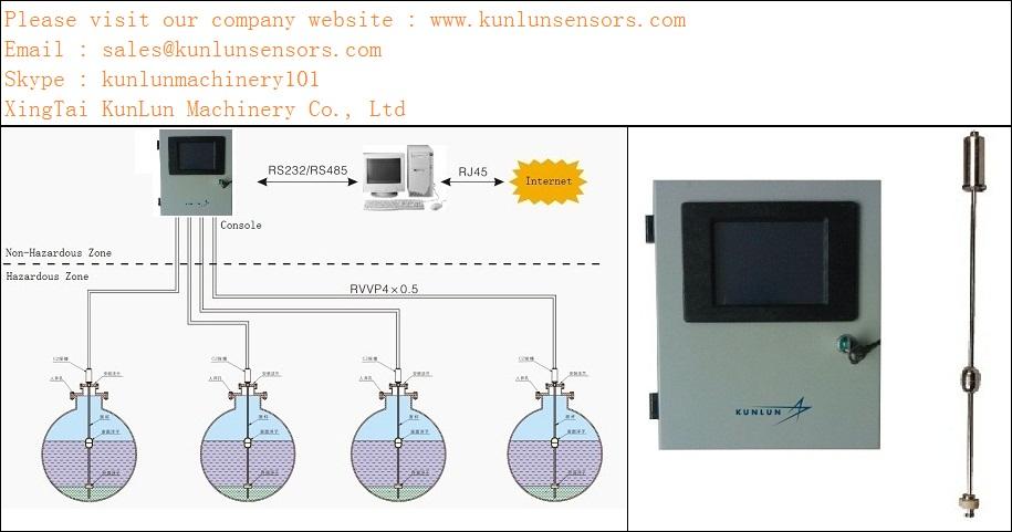 Прибор измерения уровня Kunlun  cz