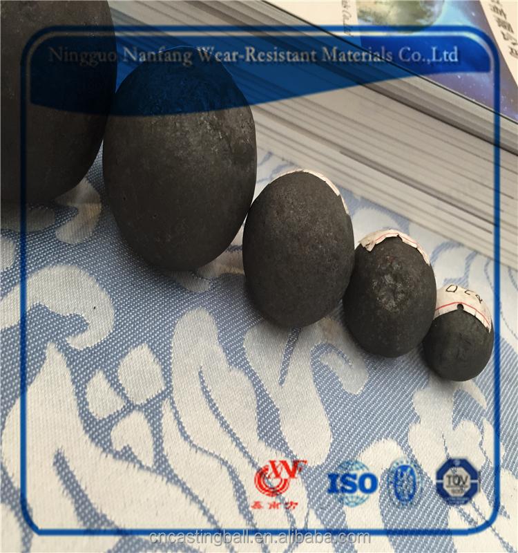 Отливки стальные мелющие мяч/жесткость/unbreakable